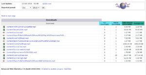 Screenshots-Statistics